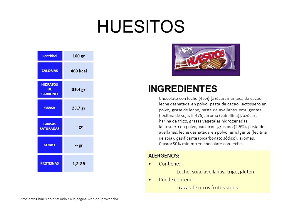 HUESITOS INGREDIENTES ALERGENOS: Contiene: