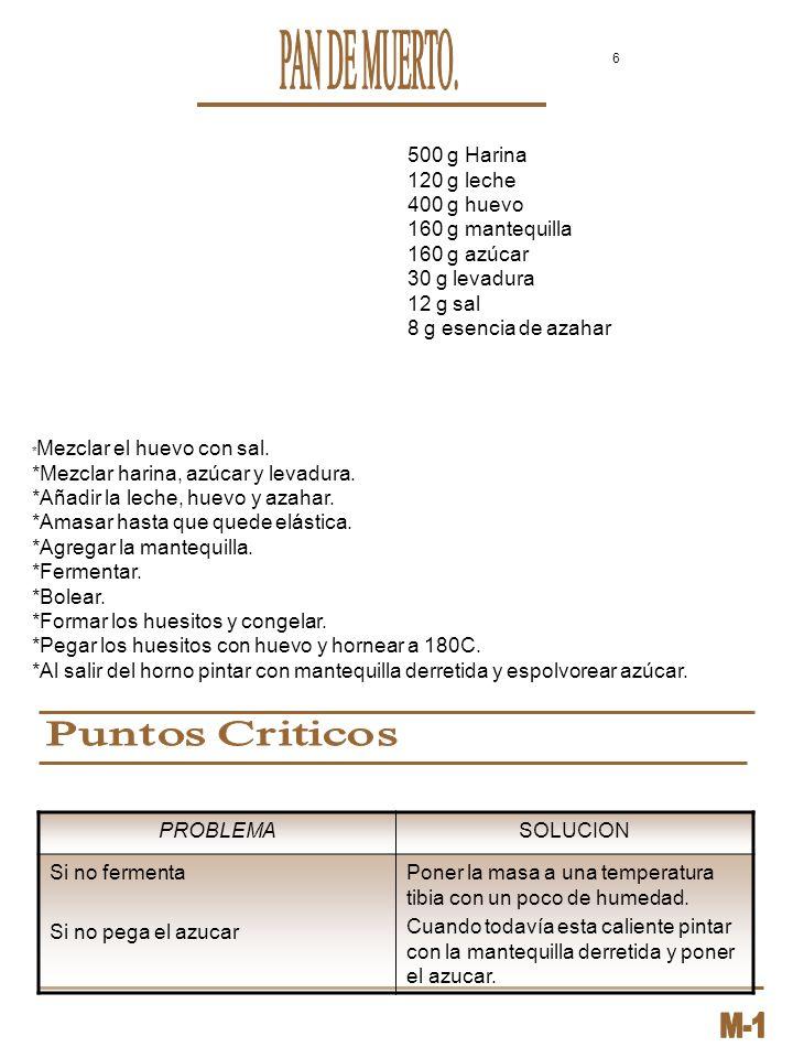 PAN DE MUERTO. 500 g Harina 120 g leche 400 g huevo 160 g mantequilla