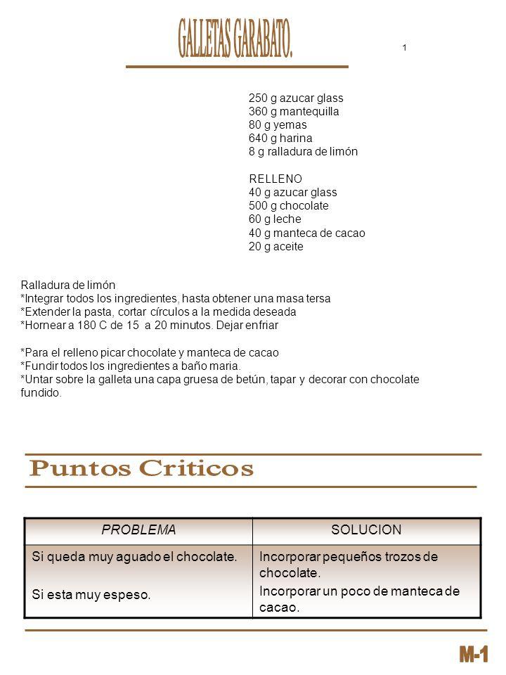 GALLETAS GARABATO. Puntos Criticos PROBLEMA SOLUCION