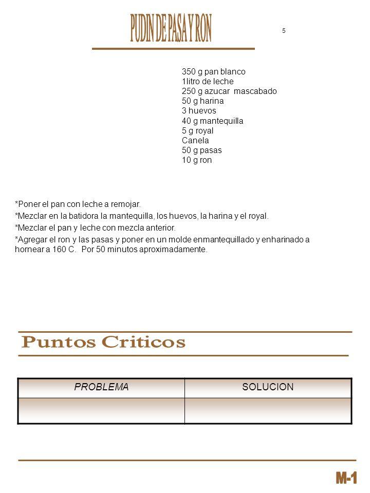 PUDIN DE PASA Y RON Puntos Criticos PROBLEMA SOLUCION 350 g pan blanco