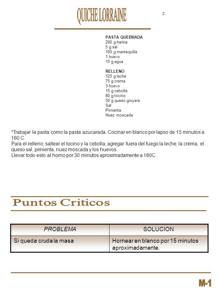 QUICHE LORRAINE Puntos Criticos PROBLEMA SOLUCION