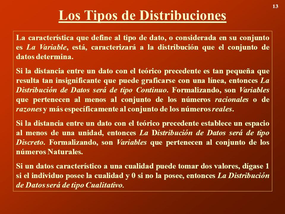 Los Tipos de Distribuciones
