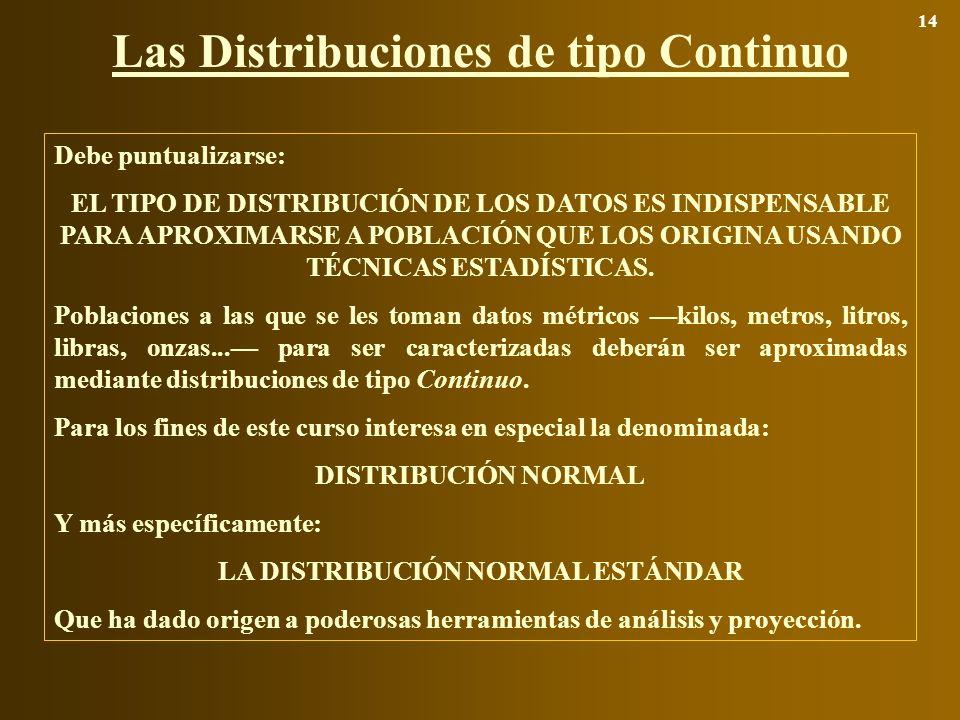 Las Distribuciones de tipo Continuo LA DISTRIBUCIÓN NORMAL ESTÁNDAR
