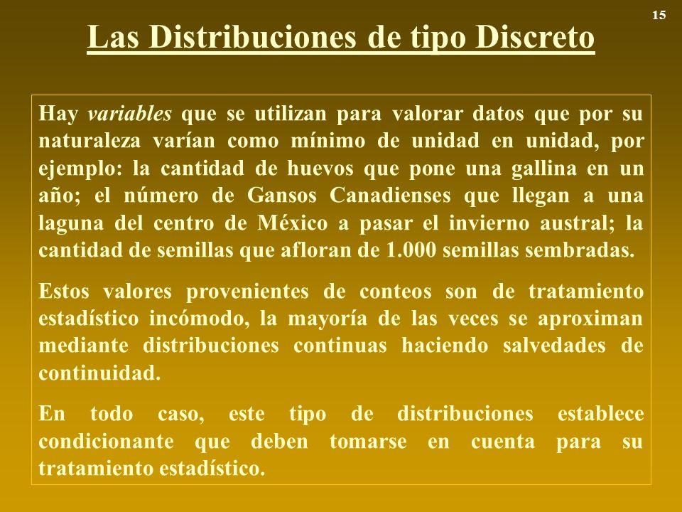 Las Distribuciones de tipo Discreto