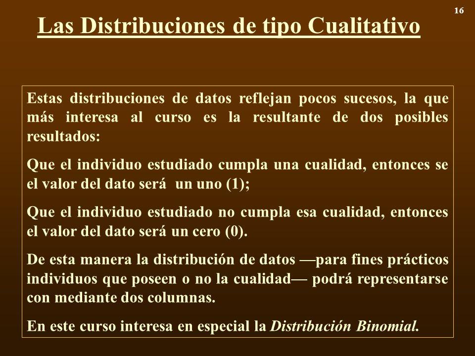 Las Distribuciones de tipo Cualitativo