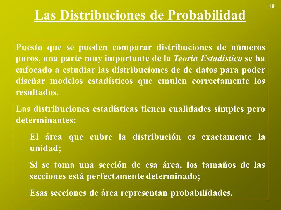Las Distribuciones de Probabilidad