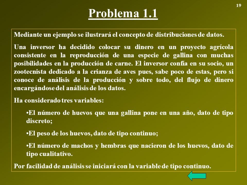 19 Problema 1.1. Mediante un ejemplo se ilustrará el concepto de distribuciones de datos.