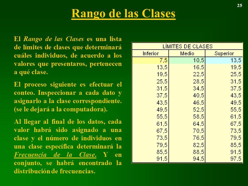 25 Rango de las Clases.