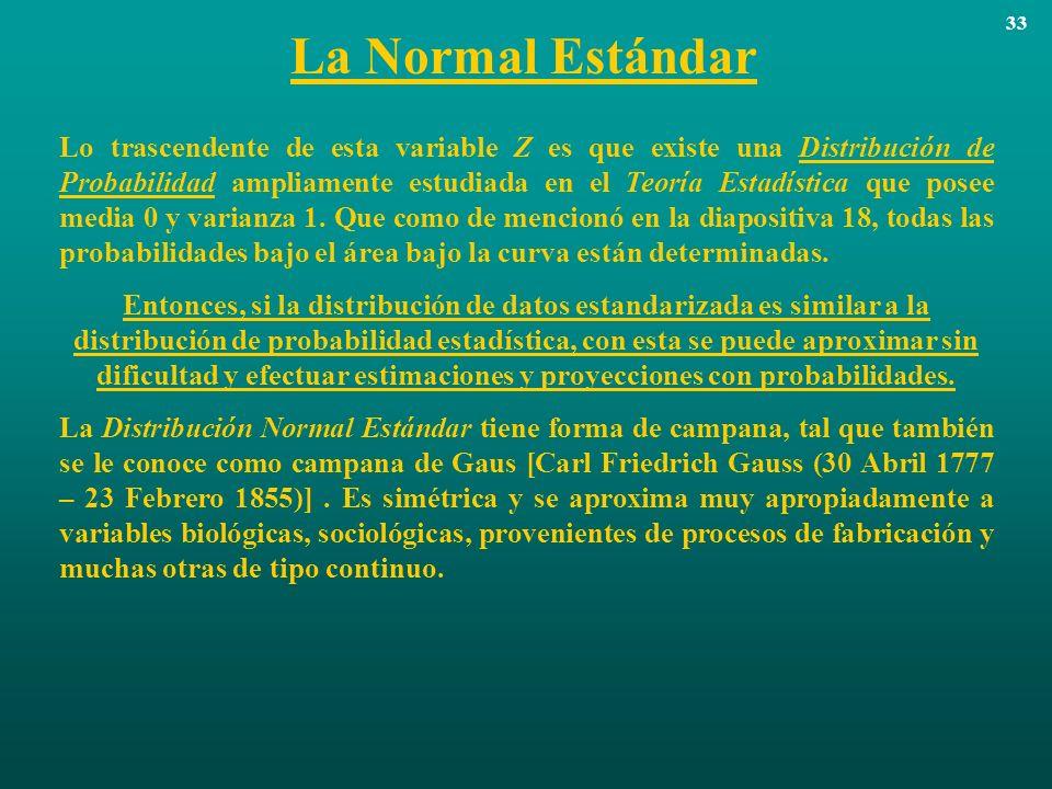 33 La Normal Estándar.