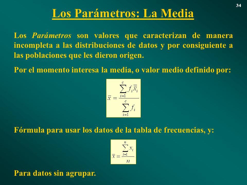 Los Parámetros: La Media
