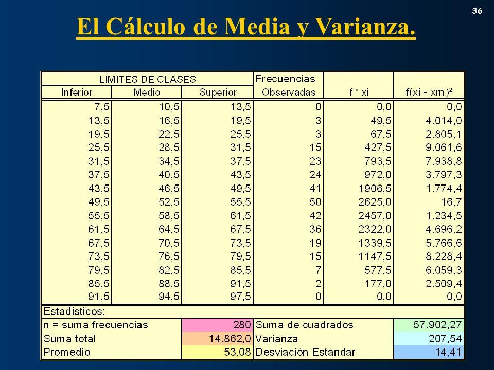 El Cálculo de Media y Varianza.