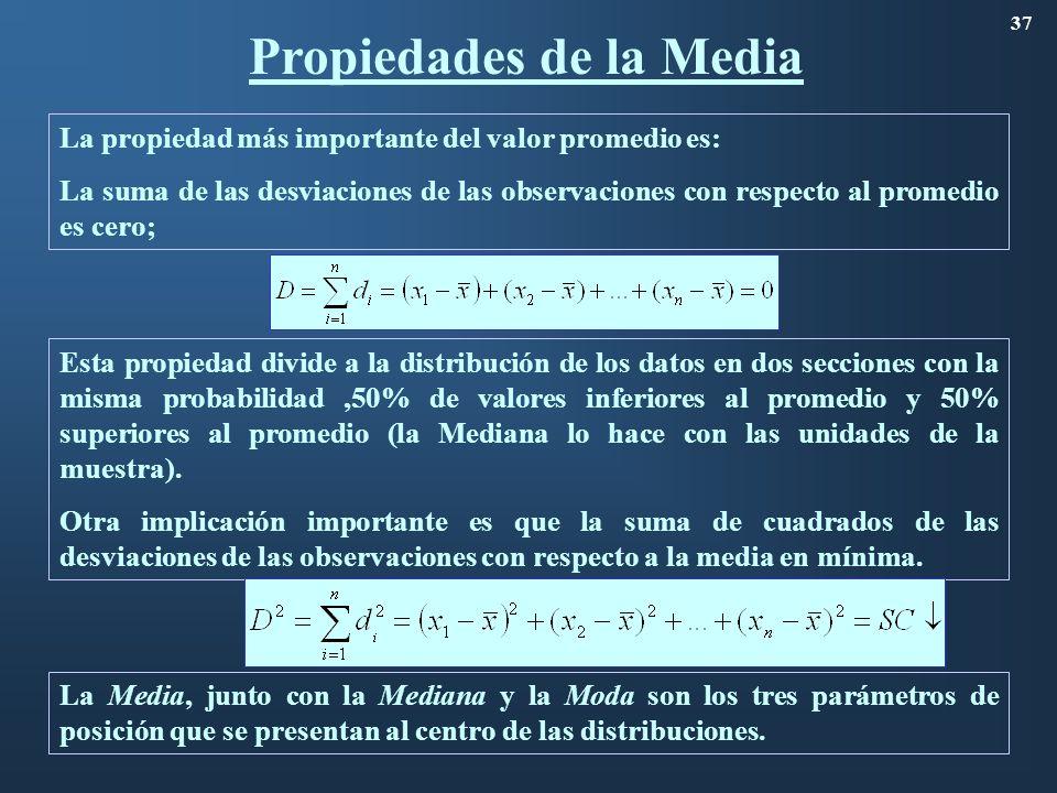 Propiedades de la Media
