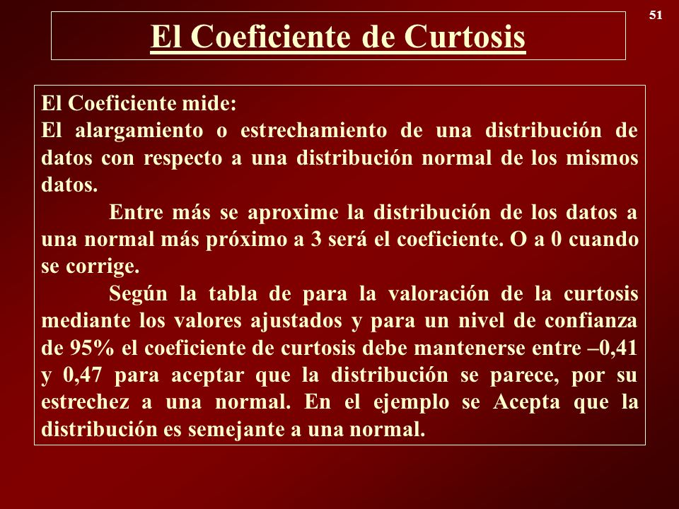 El Coeficiente de Curtosis