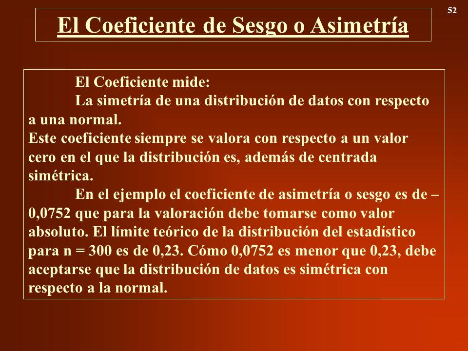 El Coeficiente de Sesgo o Asimetría
