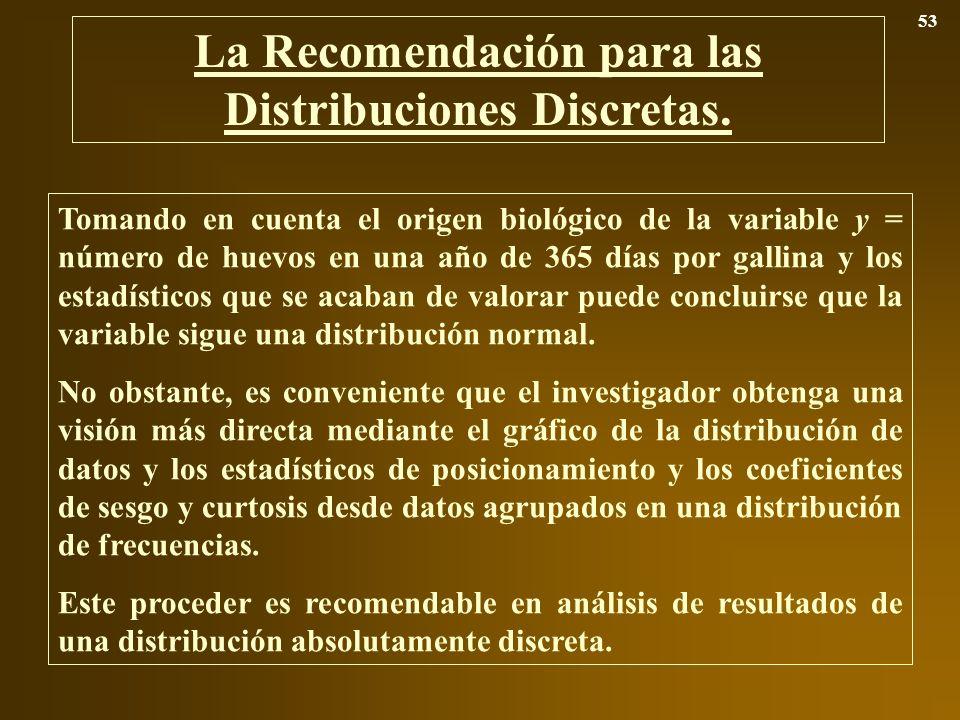 La Recomendación para las Distribuciones Discretas.