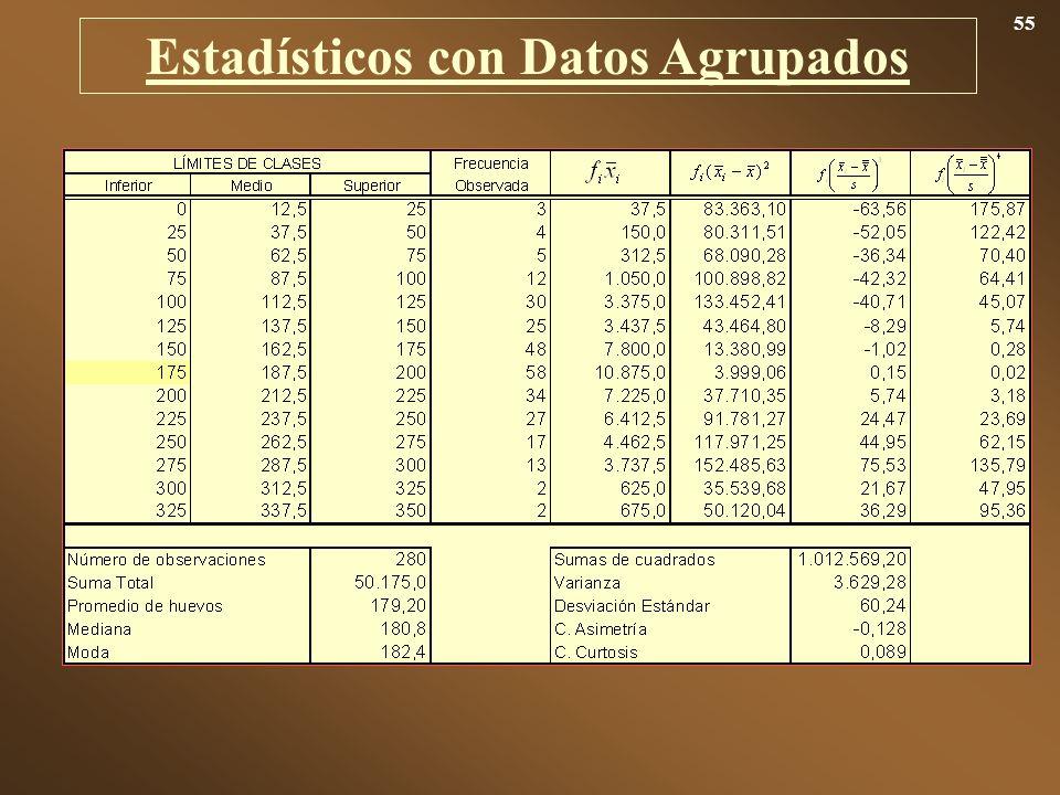 Estadísticos con Datos Agrupados