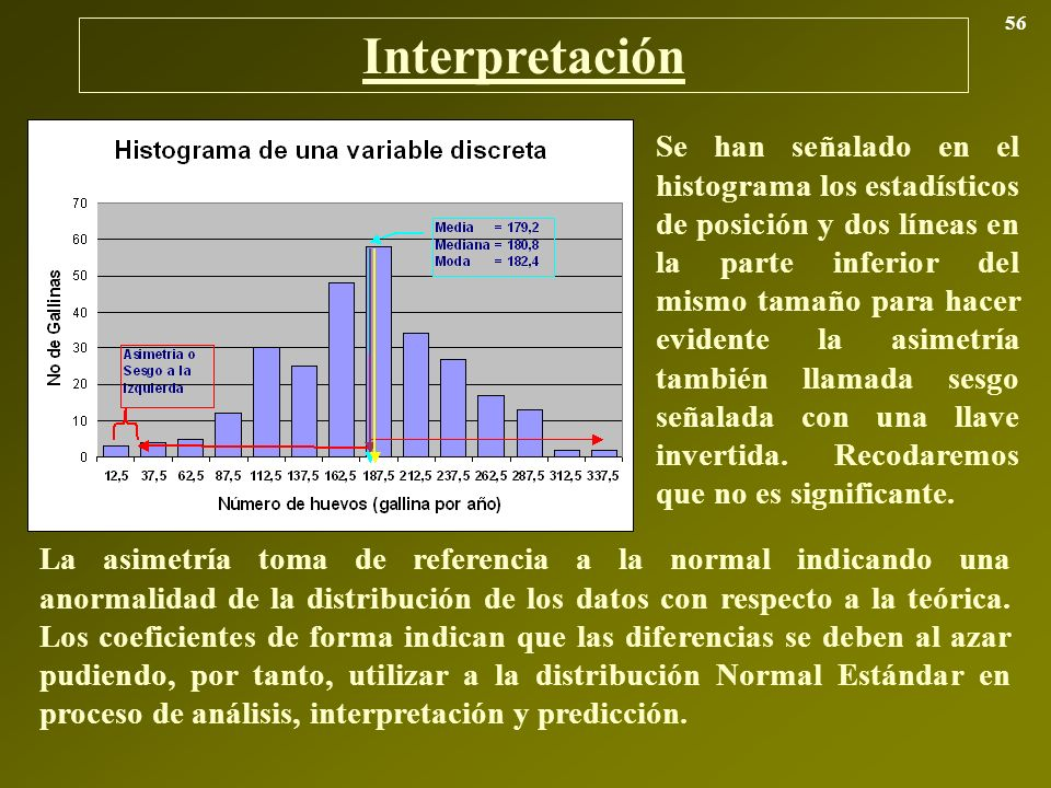 56 Interpretación.