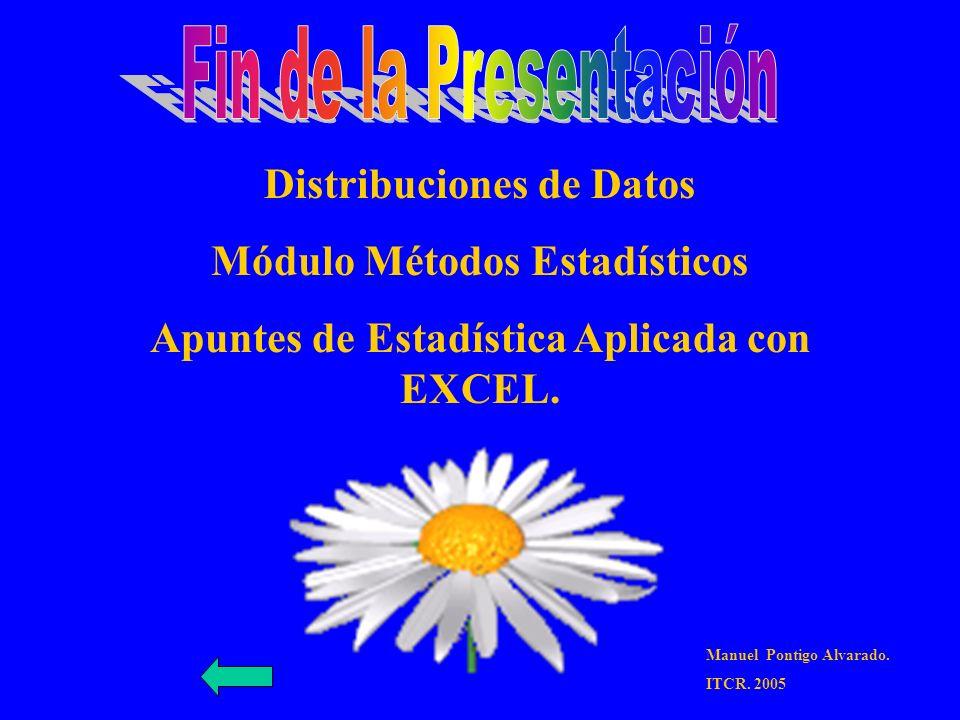 Fin de la Presentación Distribuciones de Datos