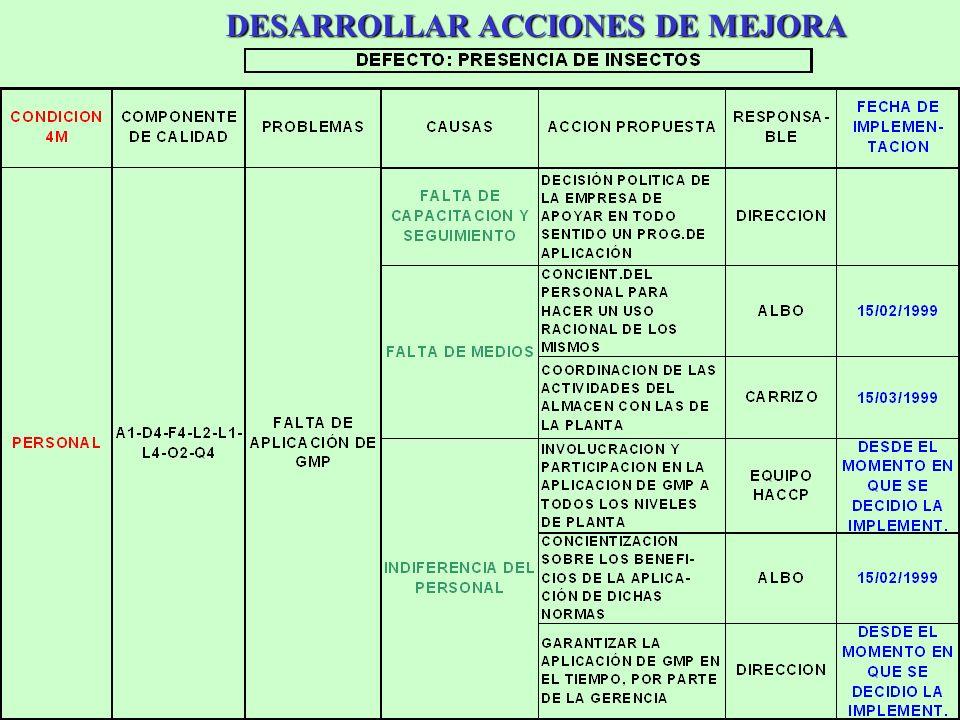 DESARROLLAR ACCIONES DE MEJORA