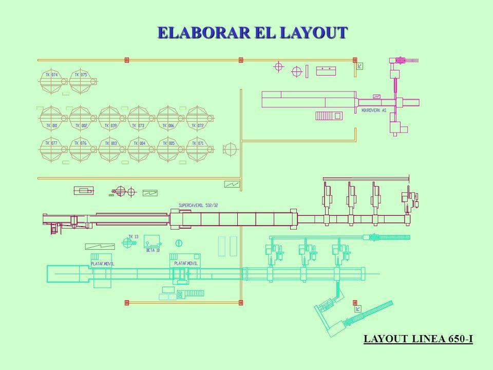 ELABORAR EL LAYOUT LAYOUT LINEA 650-I