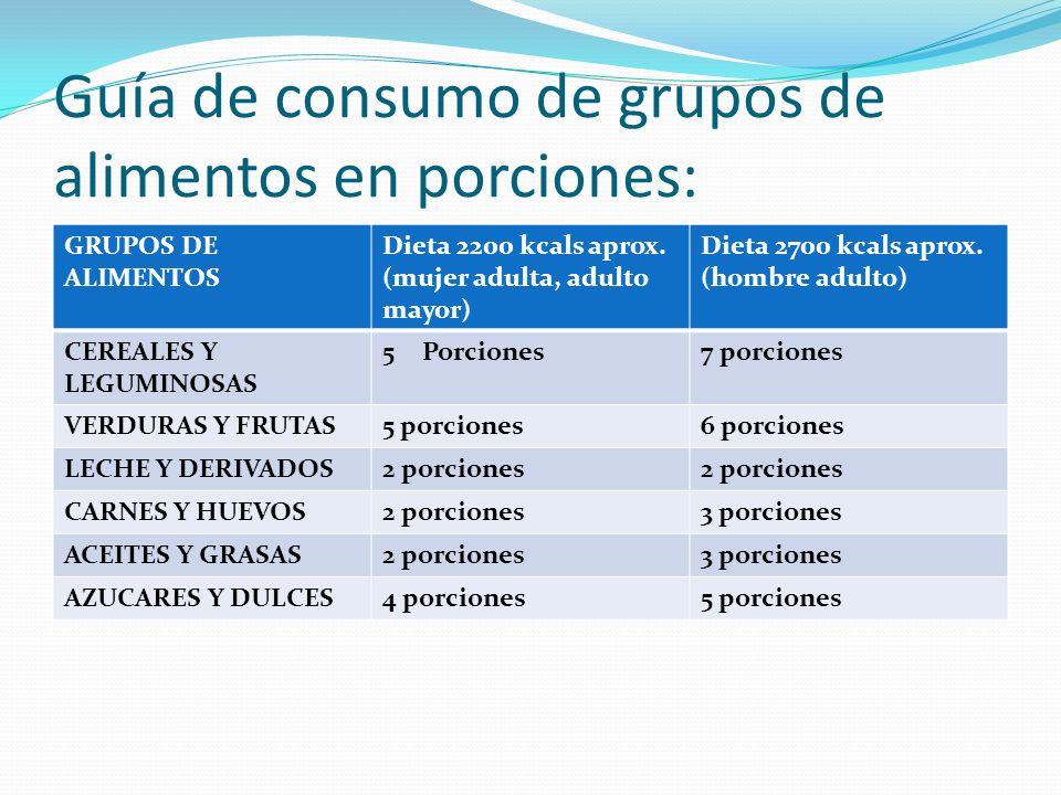 Guía de consumo de grupos de alimentos en porciones: