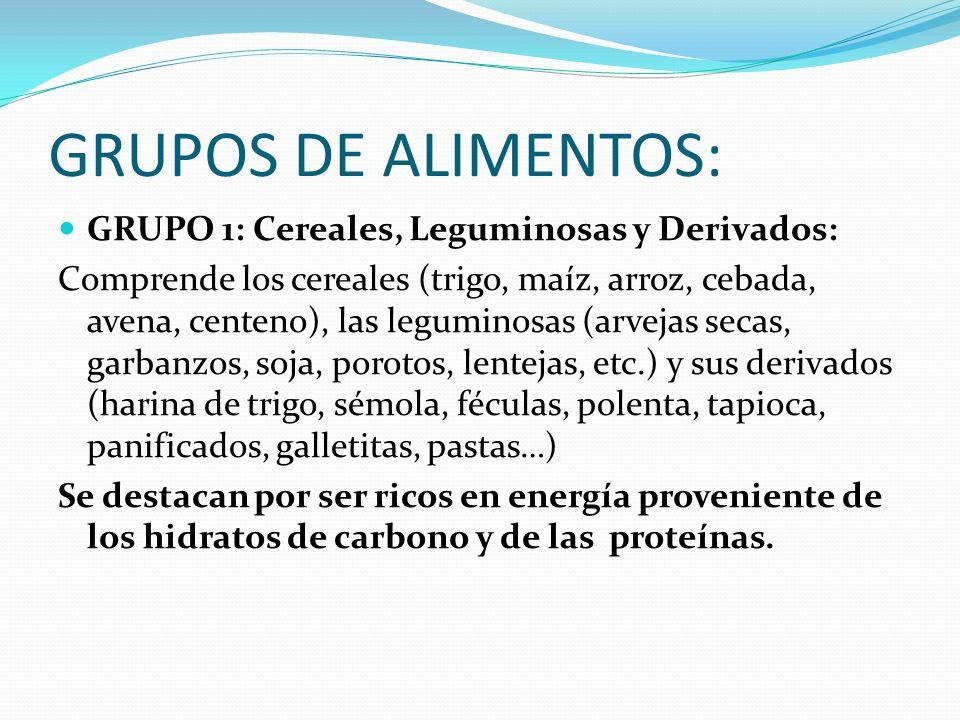 GRUPOS DE ALIMENTOS: GRUPO 1: Cereales, Leguminosas y Derivados: