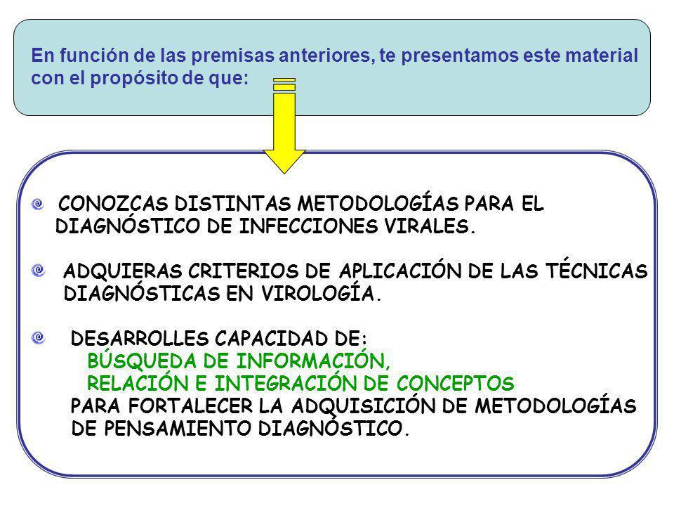 DIAGNÓSTICO DE INFECCIONES VIRALES.