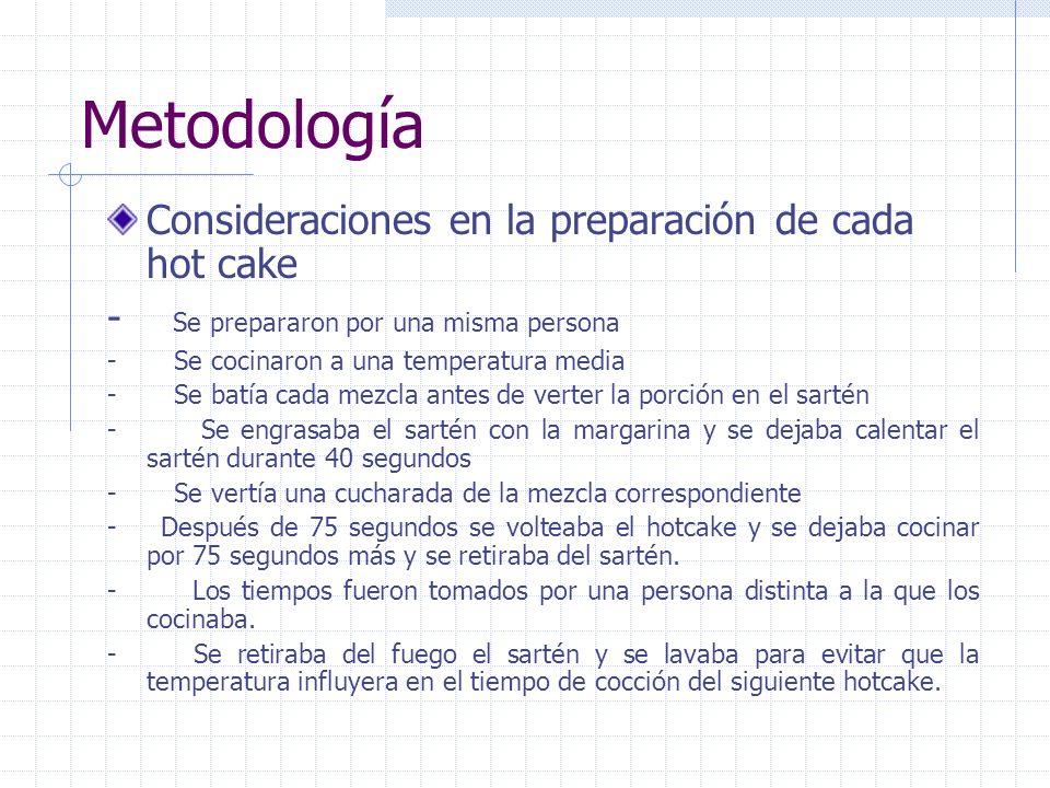 Metodología Consideraciones en la preparación de cada hot cake