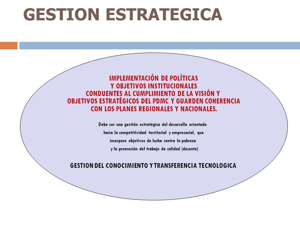 GESTION ESTRATEGICA IMPLEMENTACIÓN DE POLÍTICAS