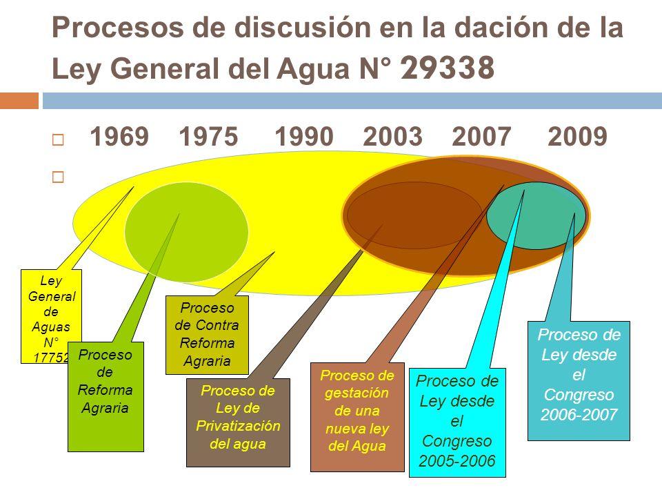Procesos de discusión en la dación de la Ley General del Agua N° 29338