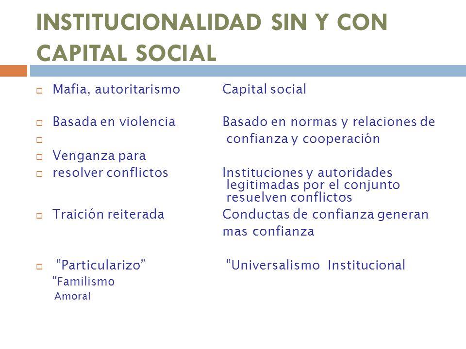 INSTITUCIONALIDAD SIN Y CON CAPITAL SOCIAL