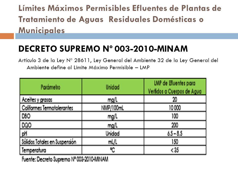 DECRETO SUPREMO Nº 003-2010-MINAM
