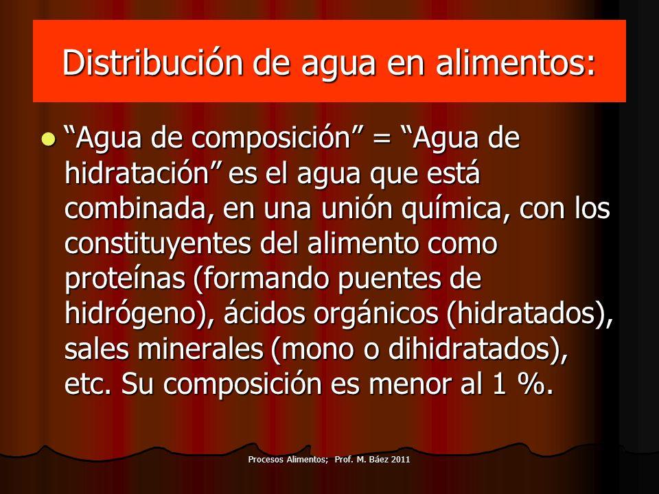 Distribución de agua en alimentos: