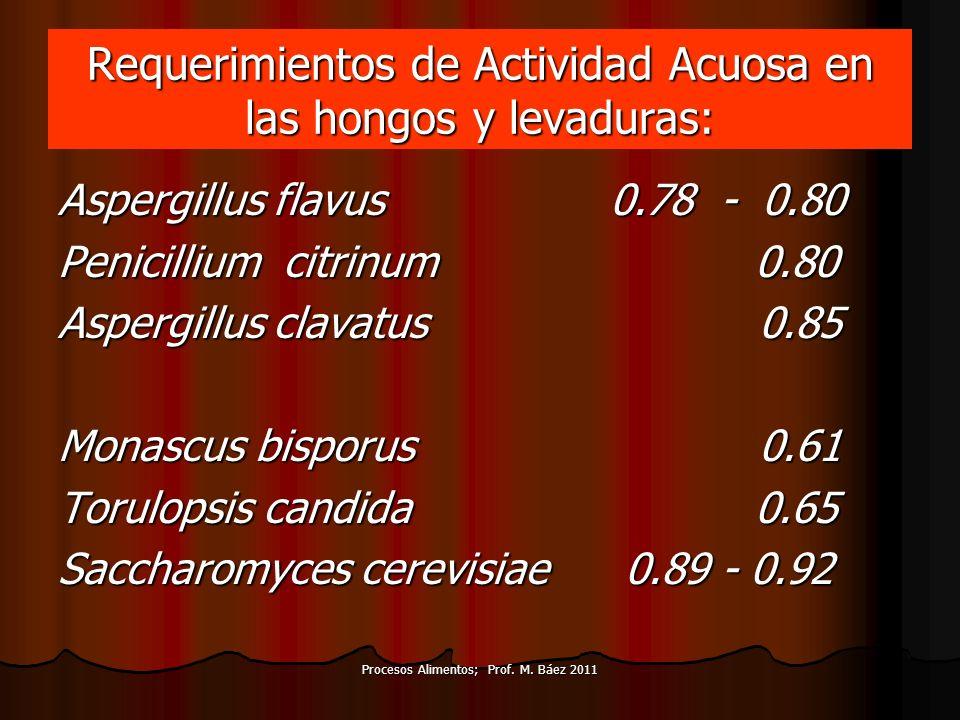 Requerimientos de Actividad Acuosa en las hongos y levaduras: