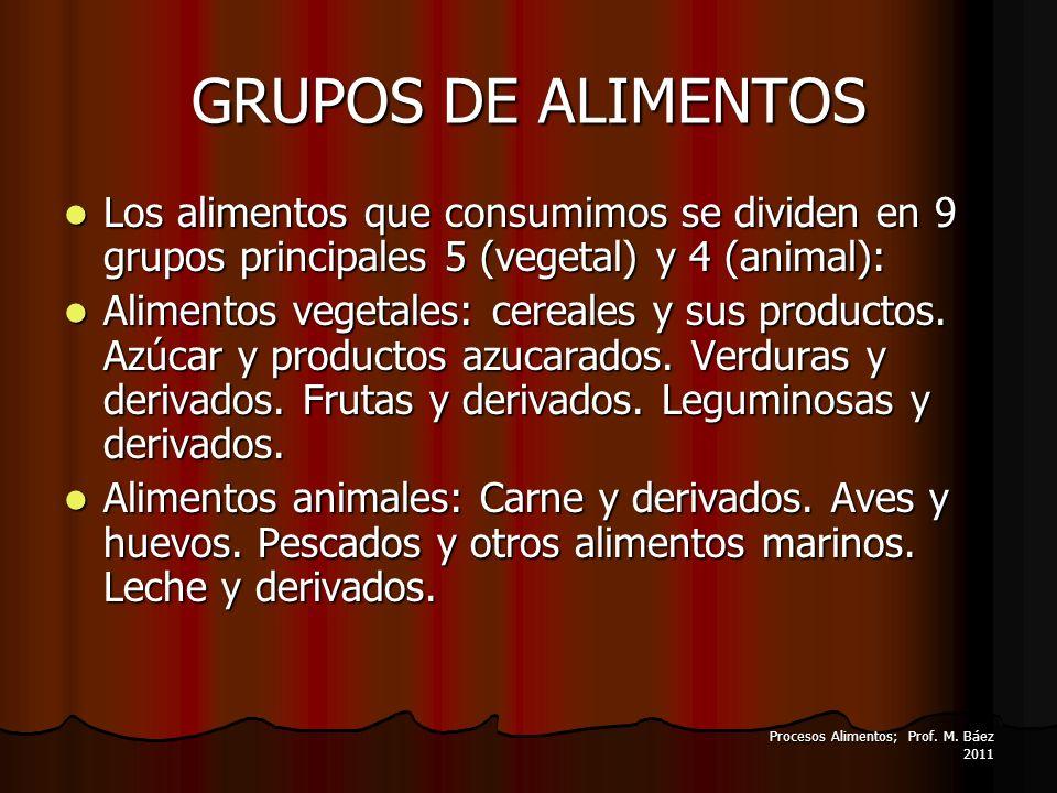 GRUPOS DE ALIMENTOS Los alimentos que consumimos se dividen en 9 grupos principales 5 (vegetal) y 4 (animal):