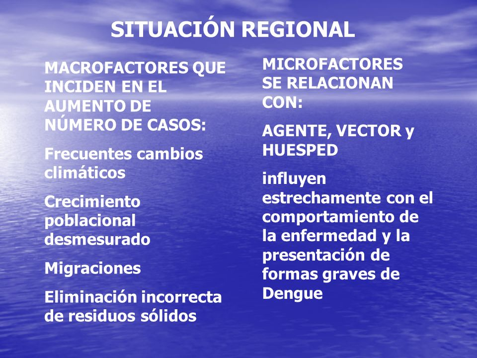 SITUACIÓN REGIONAL MICROFACTORES SE RELACIONAN CON: