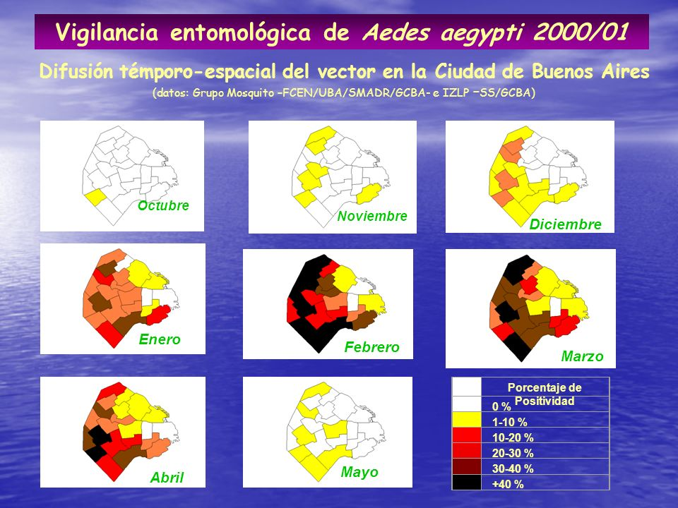 Vigilancia entomológica de Aedes aegypti 2000/01