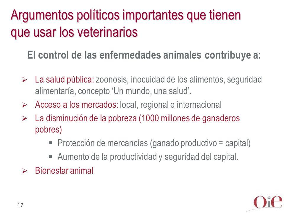 Argumentos políticos importantes que tienen que usar los veterinarios