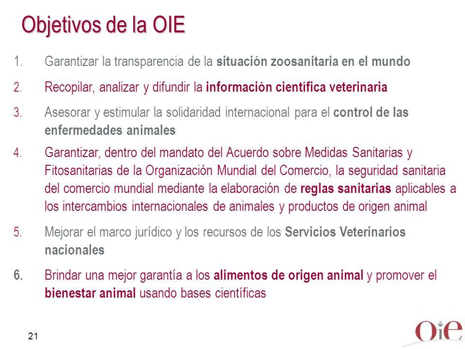 Objetivos de la OIE 1. Garantizar la transparencia de la situación zoosanitaria en el mundo.