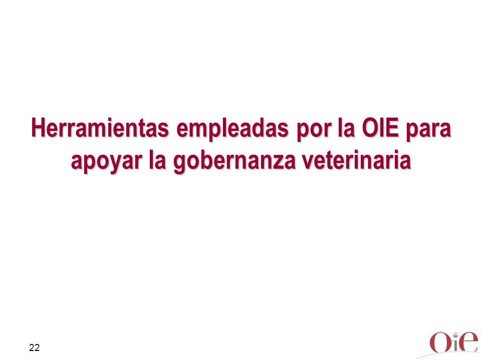 Herramientas empleadas por la OIE para apoyar la gobernanza veterinaria