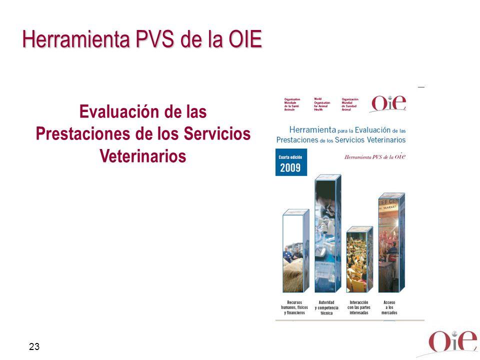 Evaluación de las Prestaciones de los Servicios Veterinarios