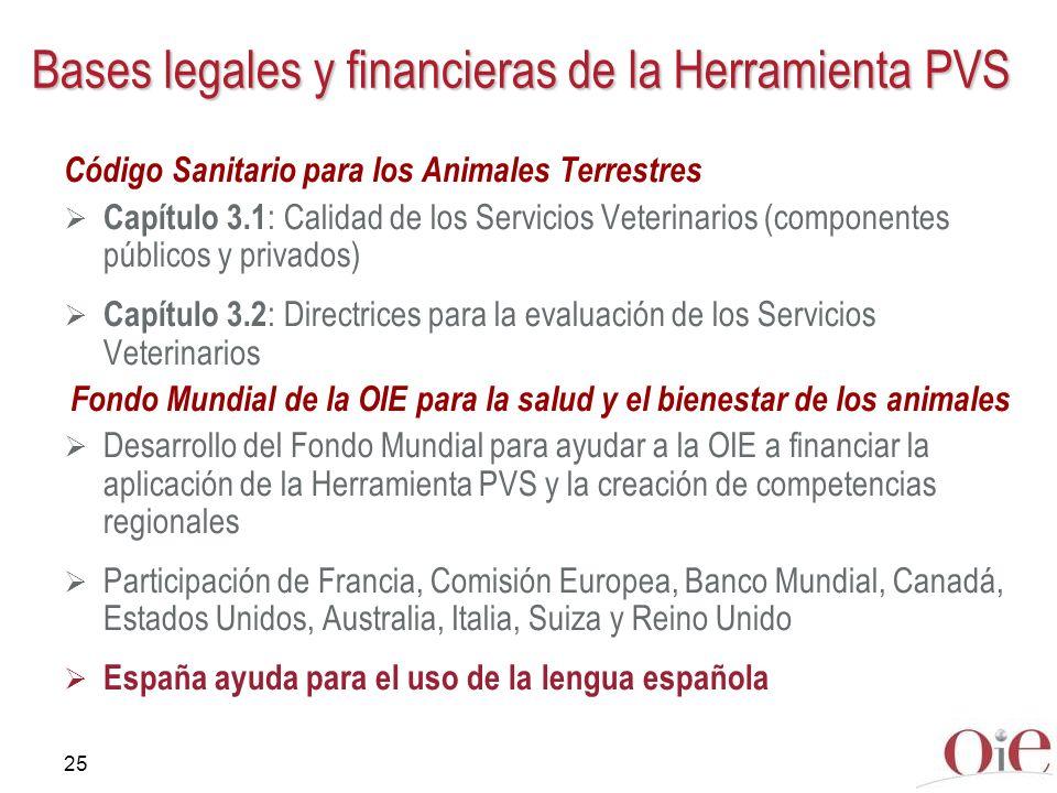 Bases legales y financieras de la Herramienta PVS