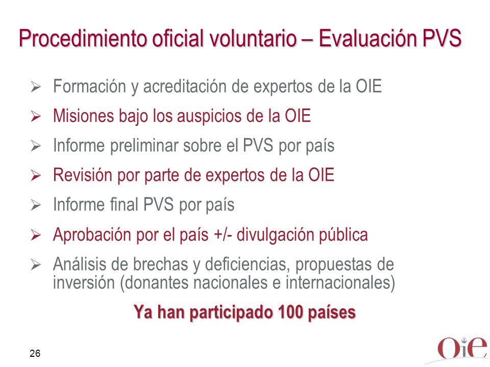 Procedimiento oficial voluntario – Evaluación PVS