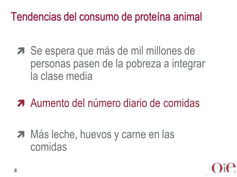 Tendencias del consumo de proteína animal