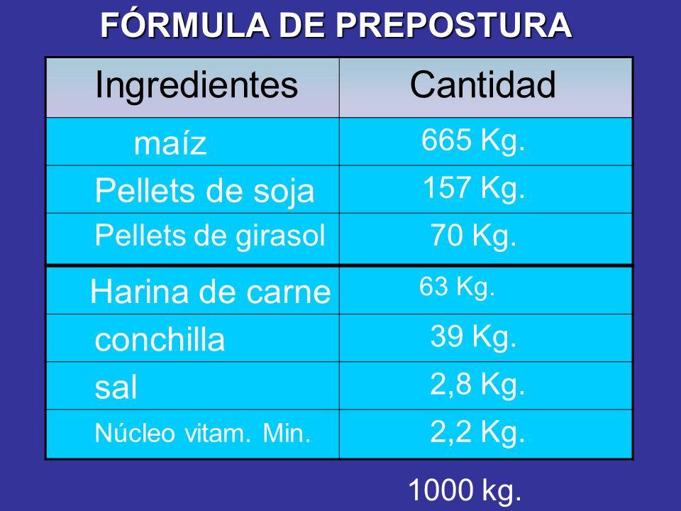 Ingredientes Cantidad FÓRMULA DE PREPOSTURA 665 Kg. Pellets de soja