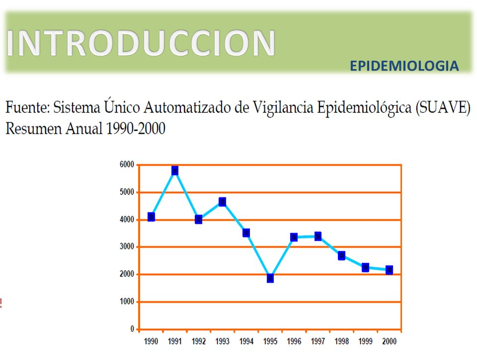 INTRODUCCION EPIDEMIOLOGIA