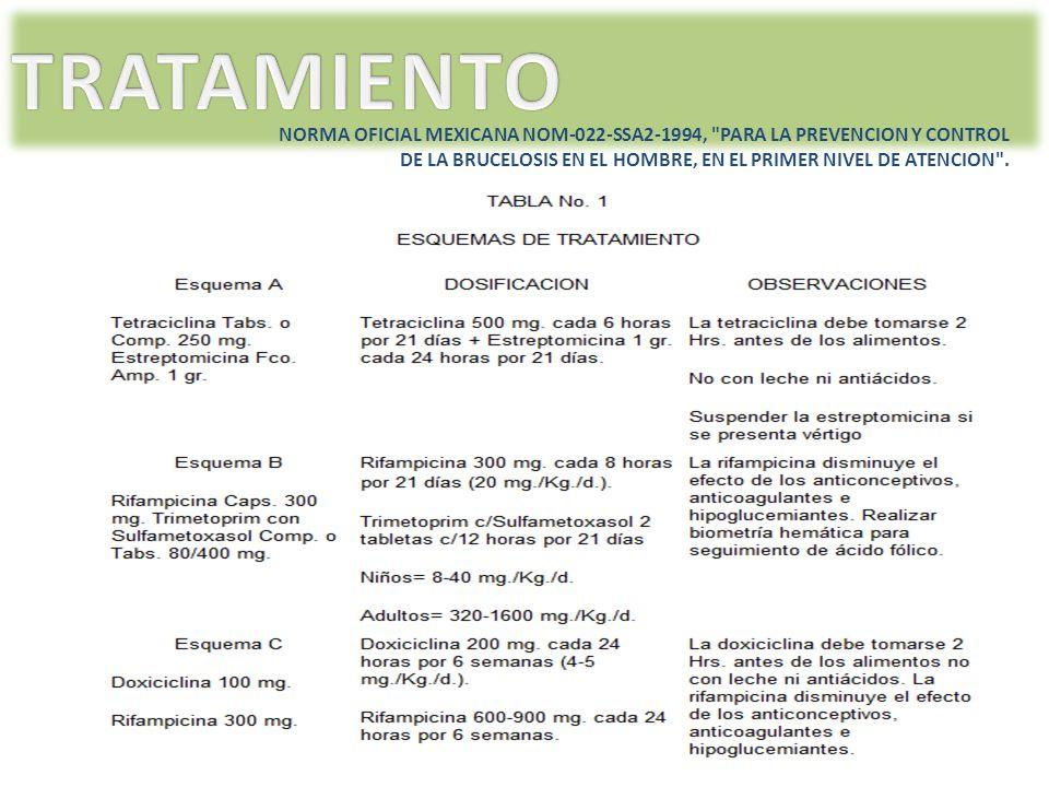 TRATAMIENTO NORMA OFICIAL MEXICANA NOM-022-SSA2-1994, PARA LA PREVENCION Y CONTROL DE LA BRUCELOSIS EN EL HOMBRE, EN EL PRIMER NIVEL DE ATENCION .