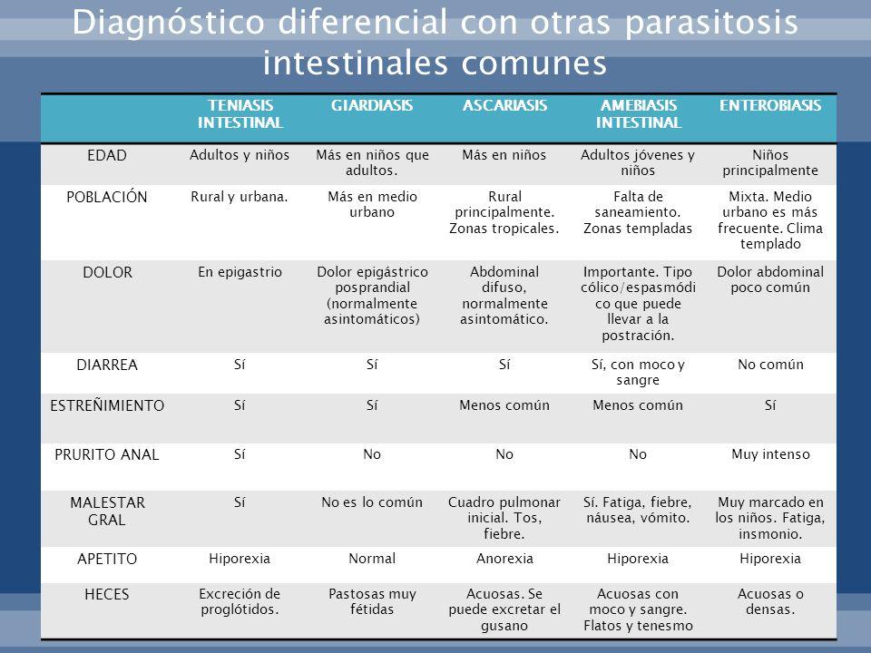Diagnóstico diferencial con otras parasitosis intestinales comunes