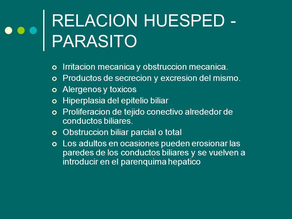 RELACION HUESPED - PARASITO