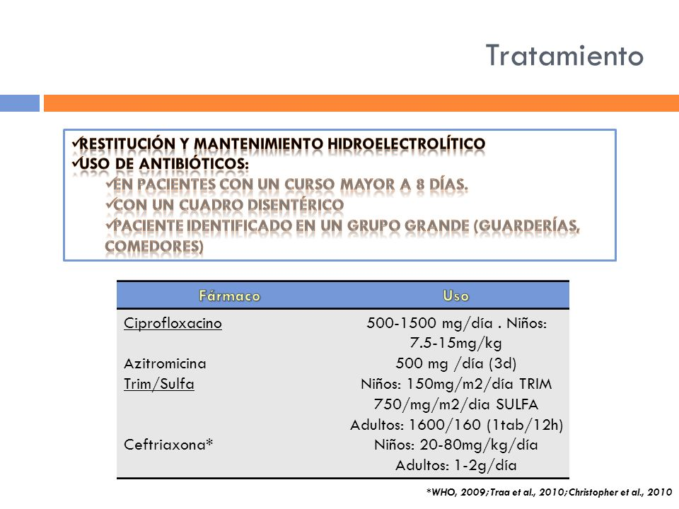 Tratamiento Restitución y mantenimiento hidroelectrolítico